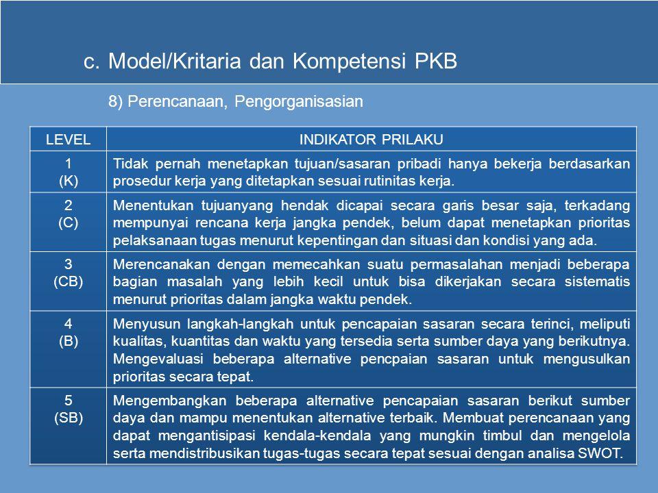 c.Model/Kritaria dan Kompetensi PKB 8) Perencanaan, Pengorganisasian