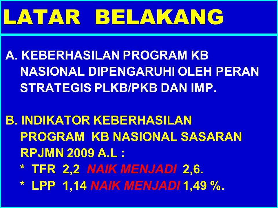 LATAR BELAKANG A. KEBERHASILAN PROGRAM KB NASIONAL DIPENGARUHI OLEH PERAN STRATEGIS PLKB/PKB DAN IMP. B. INDIKATOR KEBERHASILAN PROGRAM KB NASIONAL SA