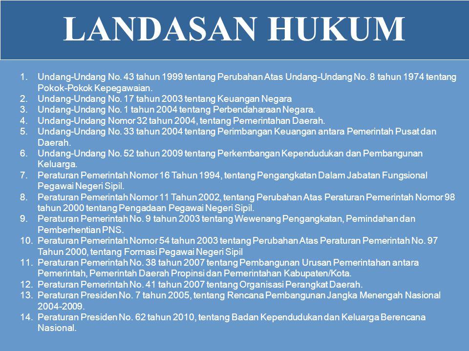 LANDASAN HUKUM 1.Undang-Undang No. 43 tahun 1999 tentang Perubahan Atas Undang-Undang No. 8 tahun 1974 tentang Pokok-Pokok Kepegawaian. 2.Undang-Undan