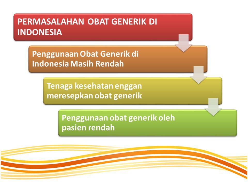 PERMASALAHAN OBAT GENERIK DI INDONESIA Penggunaan Obat Generik di Indonesia Masih Rendah Tenaga kesehatan enggan meresepkan obat generik Penggunaan ob