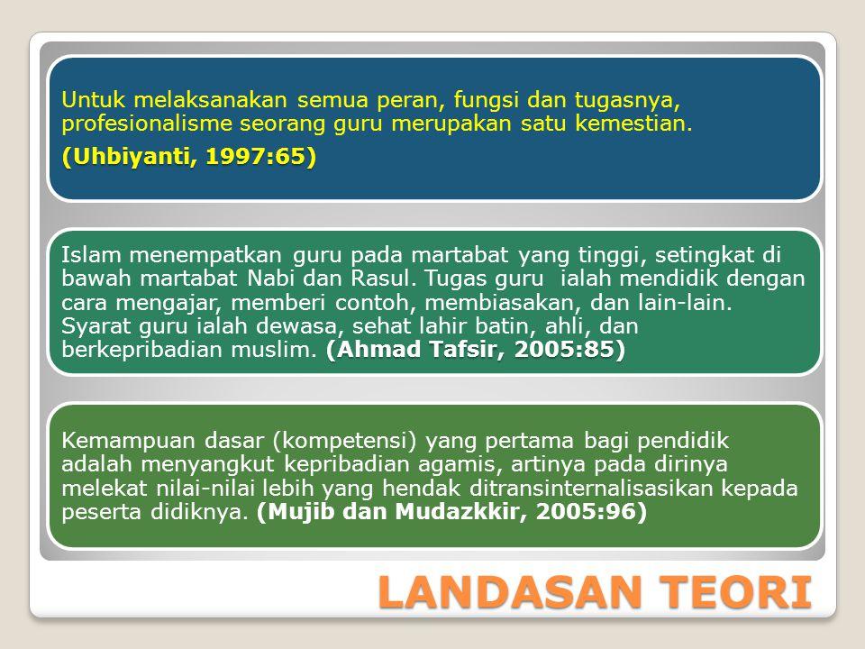 LANDASAN TEORI Untuk melaksanakan semua peran, fungsi dan tugasnya, profesionalisme seorang guru merupakan satu kemestian.