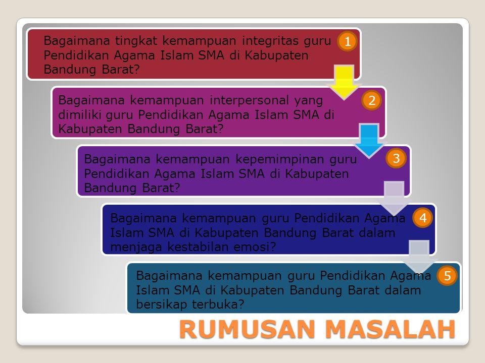 RUMUSAN MASALAH 1 2 3 Bagaimana tingkat kemampuan integritas guru Pendidikan Agama Islam SMA di Kabupaten Bandung Barat.