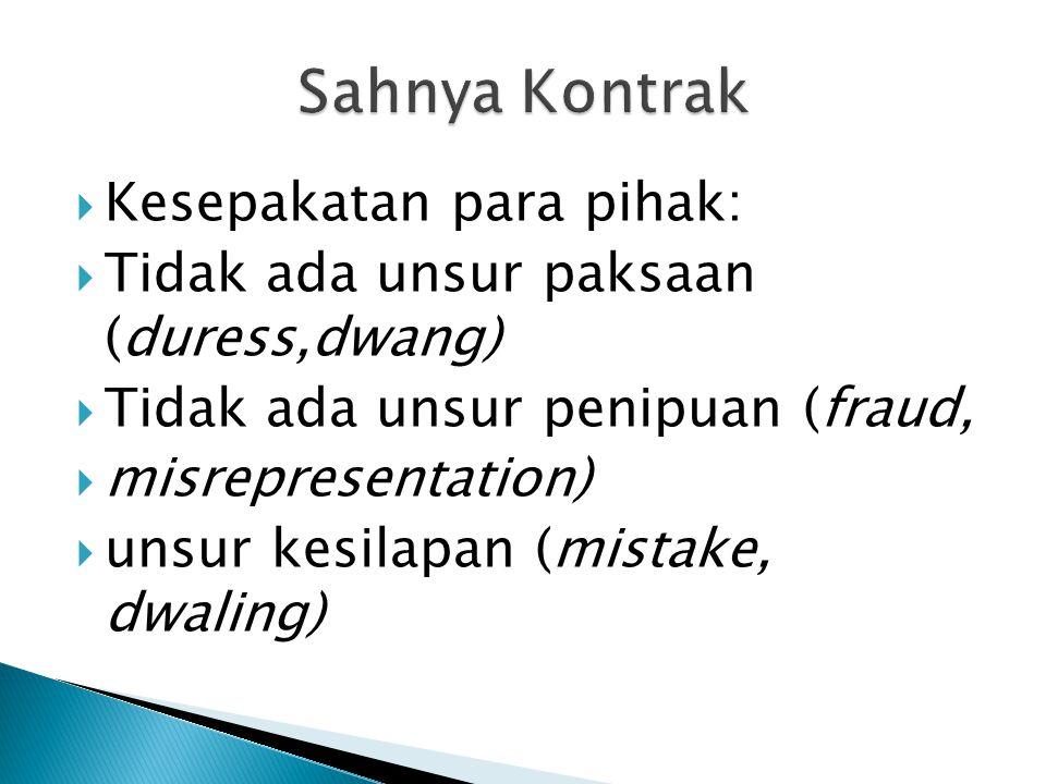 Perjanjian Lisan/Tertulis MoU ( Tertulis) Kontrak/ Contract/Agreement (Tertulis)