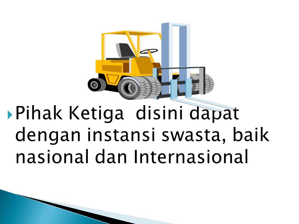  Pihak Ketiga disini dapat dengan instansi swasta, baik nasional dan Internasional