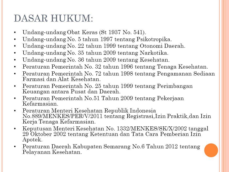 DASAR HUKUM: • Undang-undang Obat Keras (St 1937 No.
