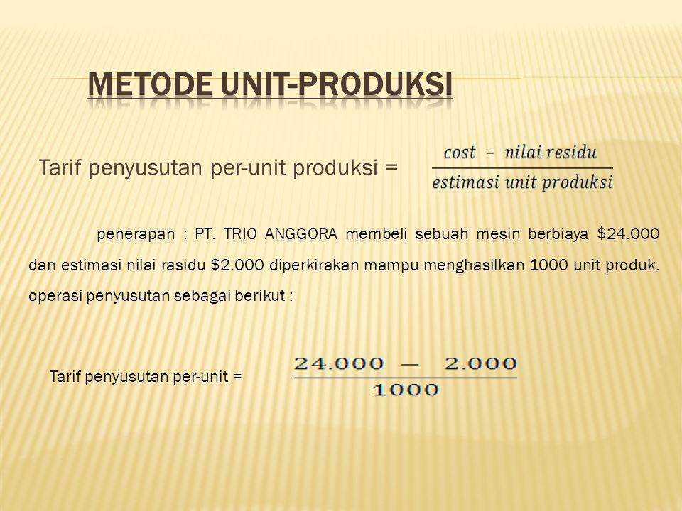 Tarif penyusutan per-unit produksi = penerapan : PT. TRIO ANGGORA membeli sebuah mesin berbiaya $24.000 dan estimasi nilai rasidu $2.000 diperkirakan