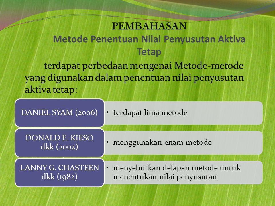 PEMBAHASAN Metode Penentuan Nilai Penyusutan Aktiva Tetap terdapat perbedaan mengenai Metode-metode yang digunakan dalam penentuan nilai penyusutan ak