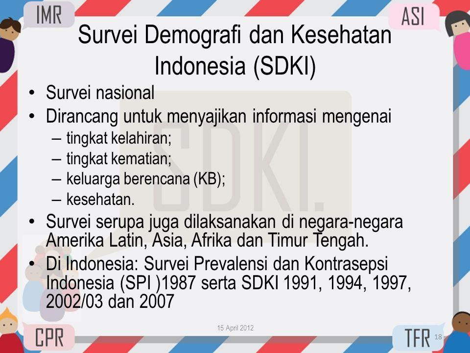 Survei Demografi dan Kesehatan Indonesia (SDKI) • Survei nasional • Dirancang untuk menyajikan informasi mengenai – tingkat kelahiran; – tingkat kemat