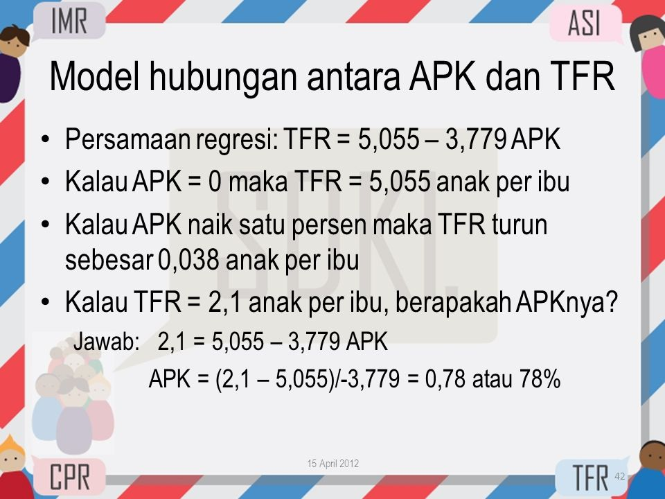 Model hubungan antara APK dan TFR • Persamaan regresi: TFR = 5,055 – 3,779 APK • Kalau APK = 0 maka TFR = 5,055 anak per ibu • Kalau APK naik satu per