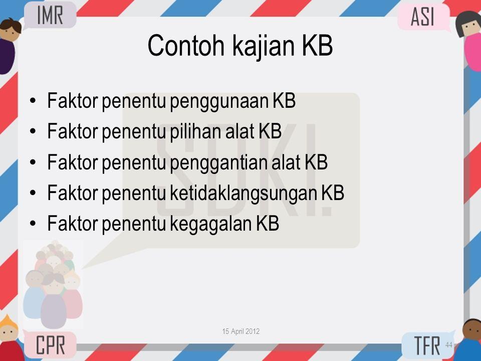 Contoh kajian KB • Faktor penentu penggunaan KB • Faktor penentu pilihan alat KB • Faktor penentu penggantian alat KB • Faktor penentu ketidaklangsung