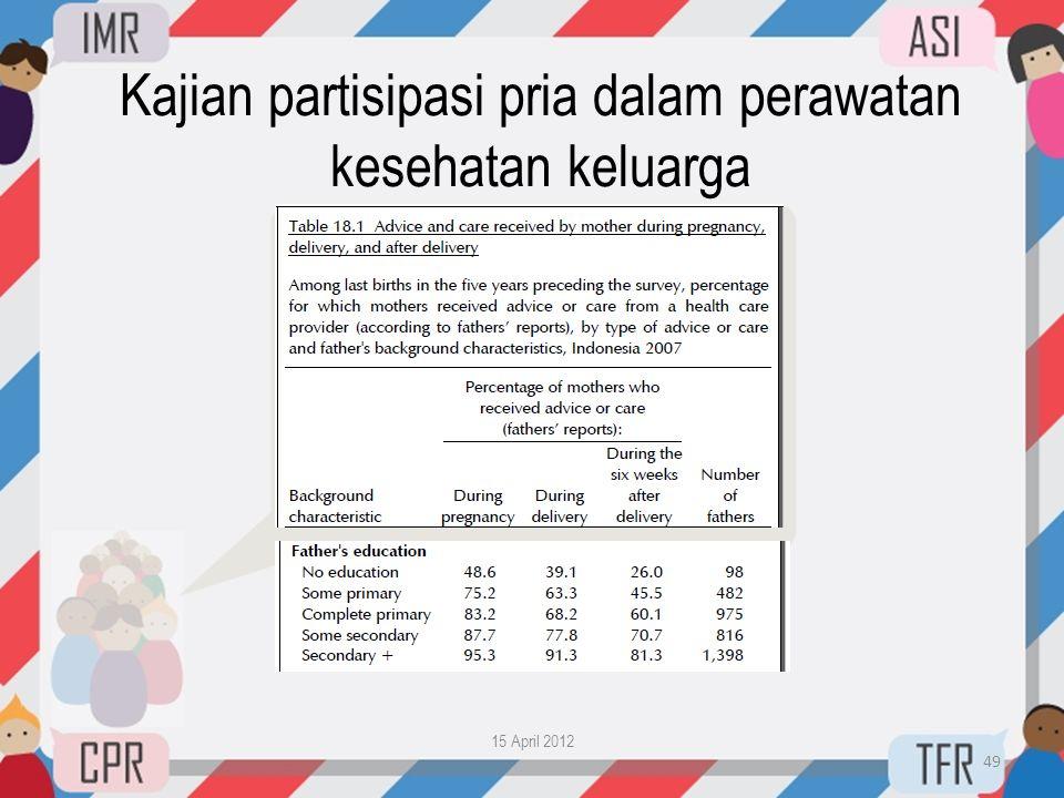 Kajian partisipasi pria dalam perawatan kesehatan keluarga 15 April 2012 49