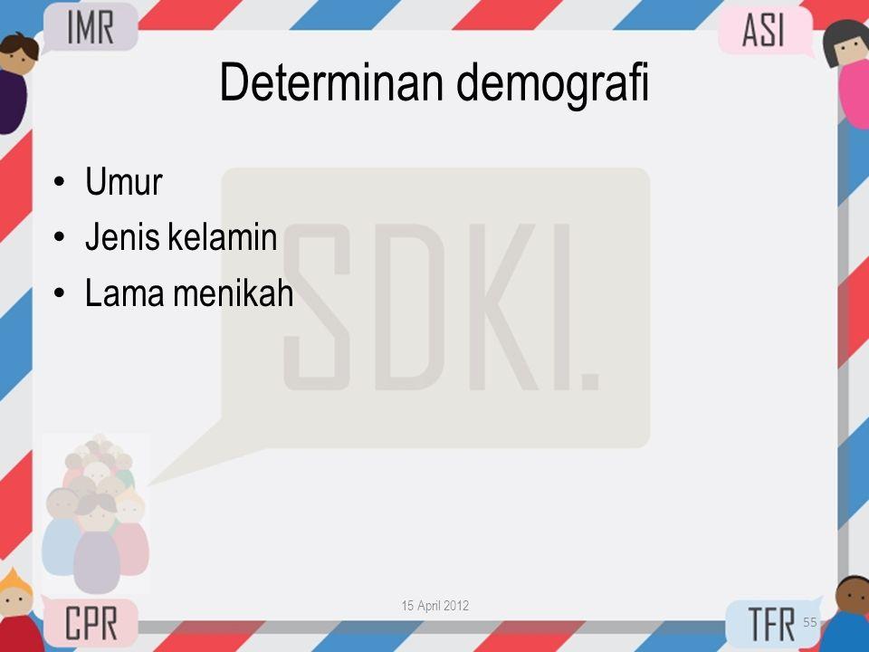 Determinan demografi • Umur • Jenis kelamin • Lama menikah 15 April 2012 55