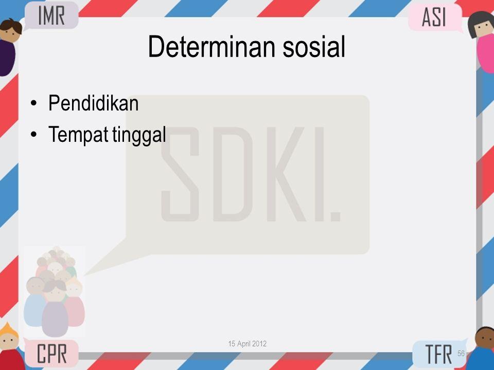 Determinan sosial • Pendidikan • Tempat tinggal 15 April 2012 56