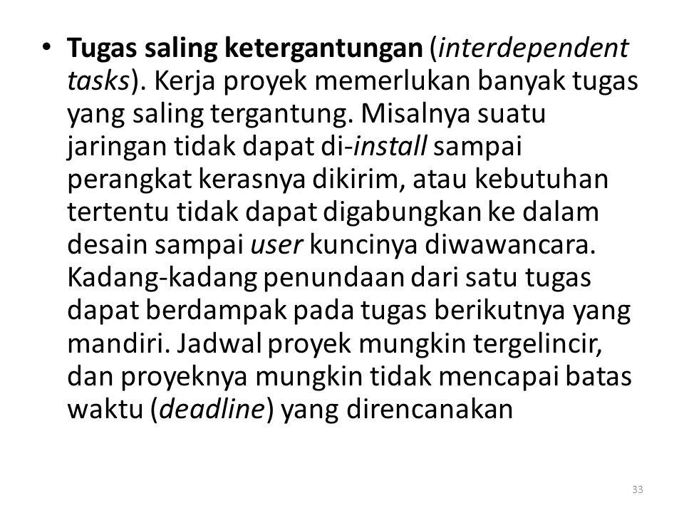 • Tugas saling ketergantungan (interdependent tasks).