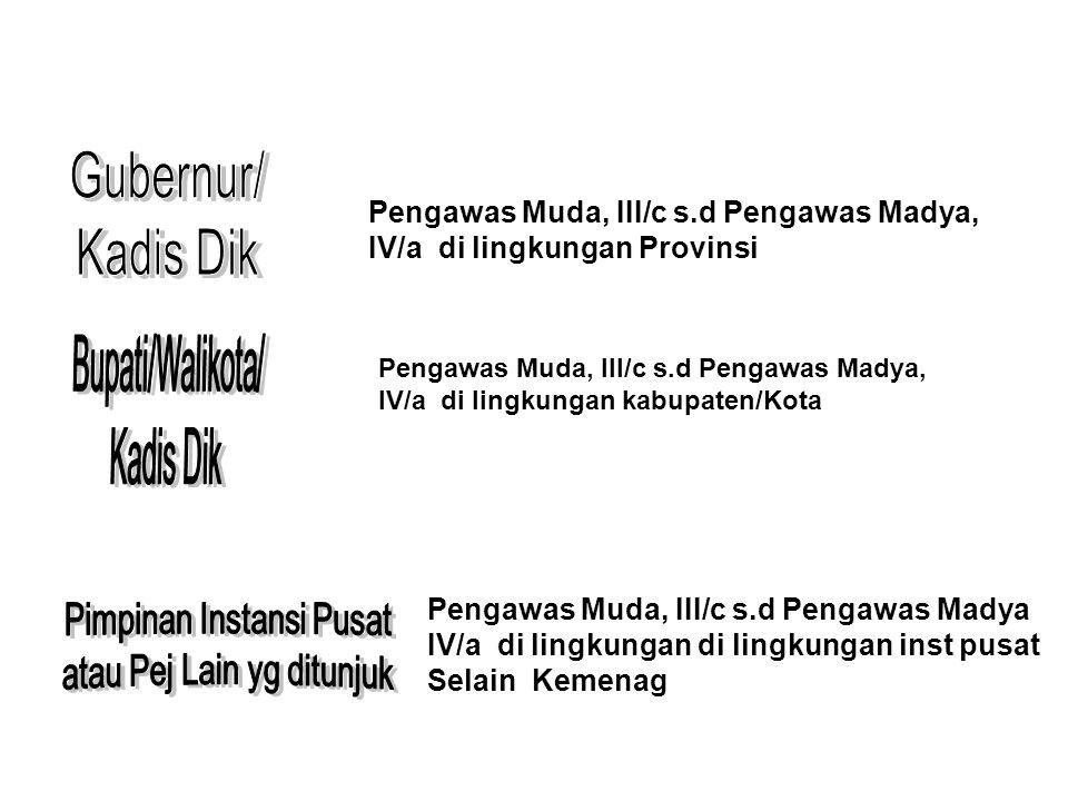 Pengawas Madya, IV/b s.d.