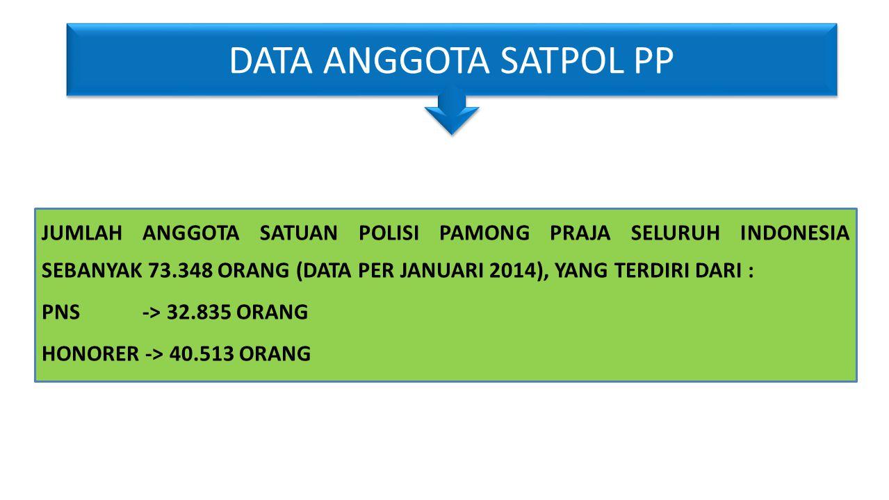 JUMLAH ANGGOTA SATUAN POLISI PAMONG PRAJA SELURUH INDONESIA SEBANYAK 73.348 ORANG (DATA PER JANUARI 2014), YANG TERDIRI DARI : PNS -> 32.835 ORANG HON