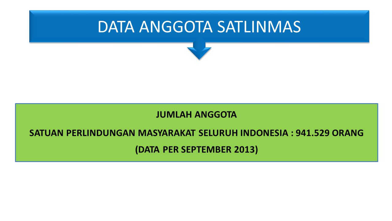 JUMLAH ANGGOTA SATUAN PERLINDUNGAN MASYARAKAT SELURUH INDONESIA : 941.529 ORANG (DATA PER SEPTEMBER 2013) DATA ANGGOTA SATLINMAS