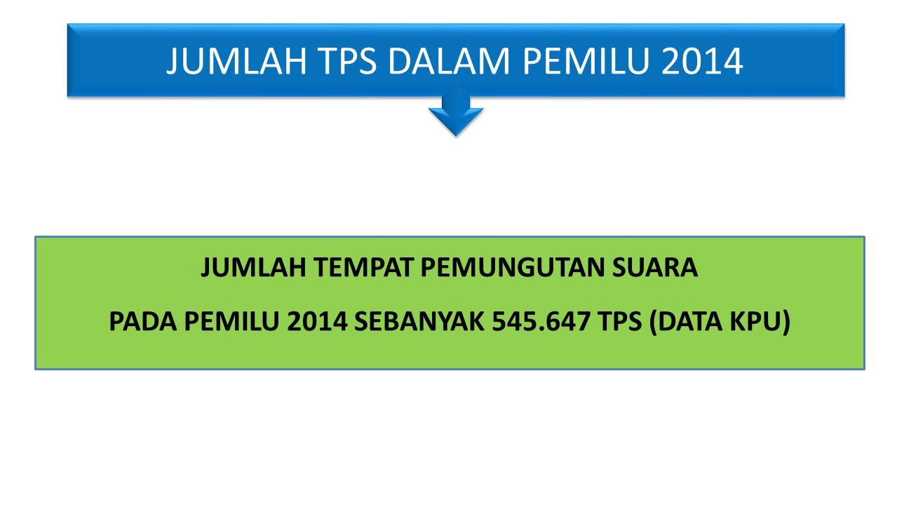 JUMLAH TEMPAT PEMUNGUTAN SUARA PADA PEMILU 2014 SEBANYAK 545.647 TPS (DATA KPU) JUMLAH TPS DALAM PEMILU 2014
