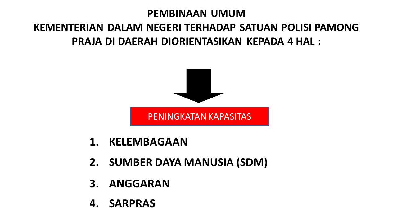 1. KELEMBAGAAN 2. SUMBER DAYA MANUSIA (SDM) 3. ANGGARAN 4. SARPRAS PEMBINAAN UMUM KEMENTERIAN DALAM NEGERI TERHADAP SATUAN POLISI PAMONG PRAJA DI DAER