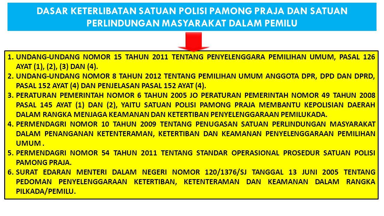 1.UNDANG-UNDANG NOMOR 15 TAHUN 2011 TENTANG PENYELENGGARA PEMILIHAN UMUM, PASAL 126 AYAT (1), (2), (3) DAN (4). 2.UNDANG-UNDANG NOMOR 8 TAHUN 2012 TEN
