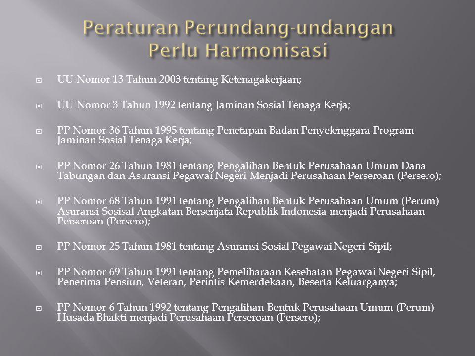  UU Nomor 13 Tahun 2003 tentang Ketenagakerjaan;  UU Nomor 3 Tahun 1992 tentang Jaminan Sosial Tenaga Kerja;  PP Nomor 36 Tahun 1995 tentang Penetapan Badan Penyelenggara Program Jaminan Sosial Tenaga Kerja;  PP Nomor 26 Tahun 1981 tentang Pengalihan Bentuk Perusahaan Umum Dana Tabungan dan Asuransi Pegawai Negeri Menjadi Perusahaan Perseroan (Persero);  PP Nomor 68 Tahun 1991 tentang Pengalihan Bentuk Perusahaan Umum (Perum) Asuransi Sosisal Angkatan Bersenjata Republik Indonesia menjadi Perusahaan Perseroan (Persero);  PP Nomor 25 Tahun 1981 tentang Asuransi Sosial Pegawai Negeri Sipil;  PP Nomor 69 Tahun 1991 tentang Pemeliharaan Kesehatan Pegawai Negeri Sipil, Penerima Pensiun, Veteran, Perintis Kemerdekaan, Beserta Keluarganya;  PP Nomor 6 Tahun 1992 tentang Pengalihan Bentuk Perusahaan Umum (Perum) Husada Bhakti menjadi Perusahaan Perseroan (Persero);
