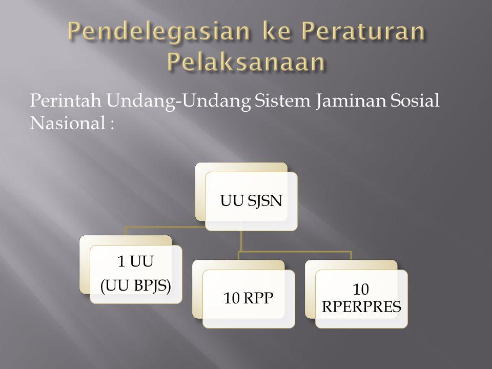 Perintah Undang-Undang Sistem Jaminan Sosial Nasional : UU SJSN 1 UU (UU BPJS) 10 RPP 10 RPERPRES