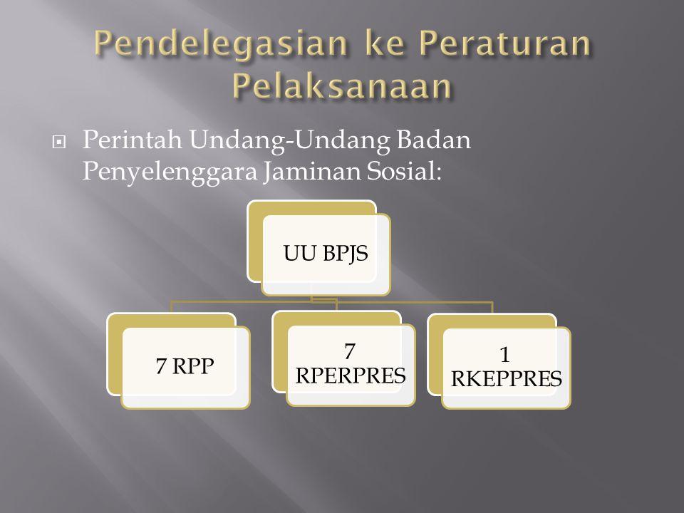  Perintah Undang-Undang Badan Penyelenggara Jaminan Sosial: UU BPJS7 RPP 7 RPERPRES 1 RKEPPRES
