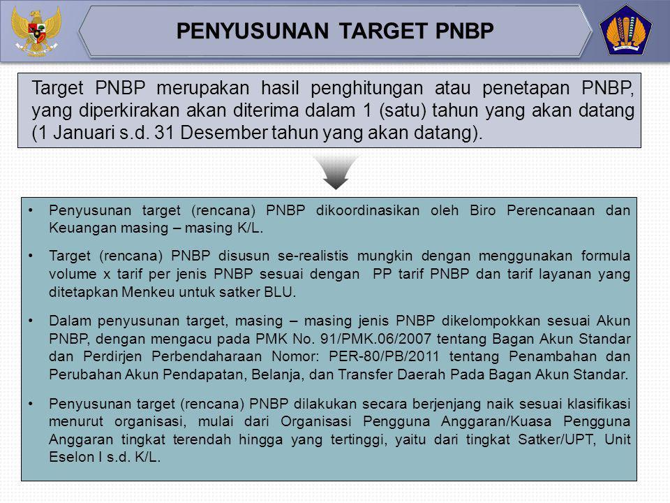 Instansi Pemerintah yang ditunjuk untuk menagih dan atau memungut PNBP wajib menyampaikan target (rencana) PNBP secara tertulis kepada Menteri Keuanga