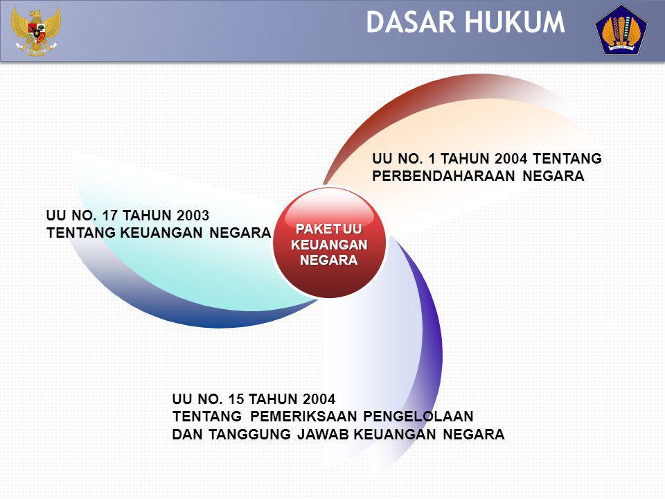 MEKANISME PENGELOLAAN PENERIMAAN NEGARA BUKAN PAJAK KEMENTERIAN KEUANGAN REPUBLIK INDONESIA DIREKTORAT JENDERAL ANGGARAN DIREKTORAT PENERIMAAN NEGARA