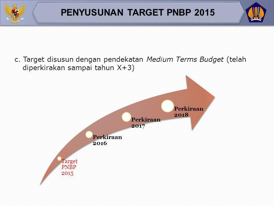b. Target disusun dengan mempertimbangkan data historis (realisasi 3 tahun) Realisasi 2011 Realisasi 2012 Realisasi 2013 Target PNBP 2014 Target PNBP