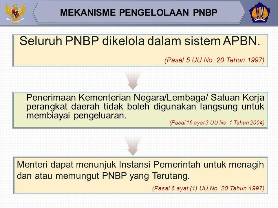 Seluruh PNBP wajib disetor langsung secepatnya ke kas negara. (Pasal 4 UU No. 20 Tahun 1997) Semua penerimaan yang menjadi hak dan pengeluaran yang me