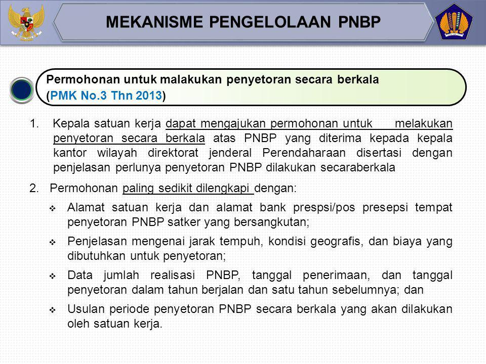  Instansi Pemerintah wajib menagih dan atau memungut PNBP yang terutang dan wajib menyetor langsung ke Kas Negara  Seluruh PNBP dikelola dalam siste