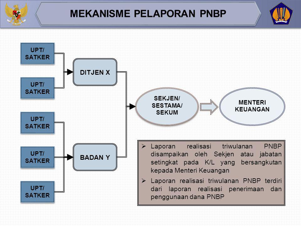 Instansi pemerintah yang ditunjuk untuk menagih dan atau memungut PNBP yang terutang wajib menyampaikan laporan dan rencana realisasi PNBP secara tert