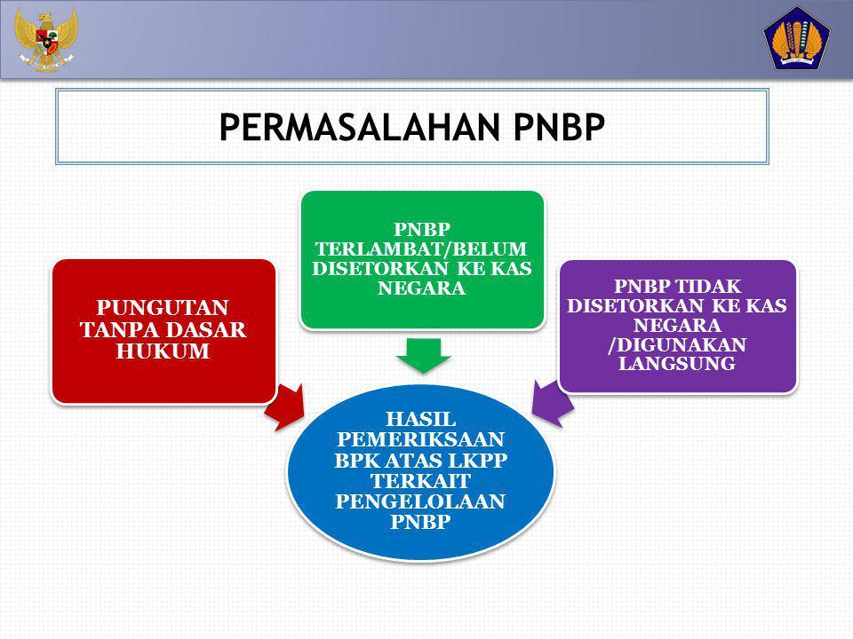 Seluruh PNBP wajib disetor langsung secepatnya ke kas negara.