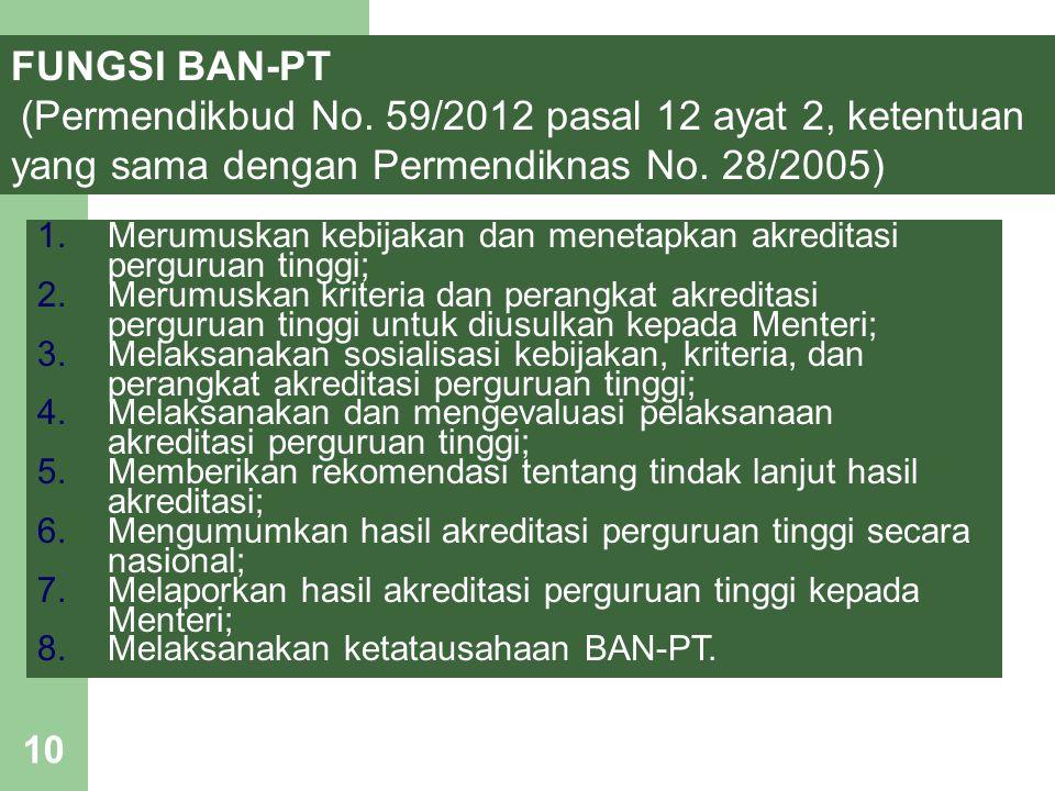 10 FUNGSI BAN-PT (Permendikbud No. 59/2012 pasal 12 ayat 2, ketentuan yang sama dengan Permendiknas No. 28/2005) 1.Merumuskan kebijakan dan menetapkan