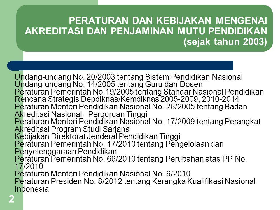 2 PERATURAN DAN KEBIJAKAN MENGENAI AKREDITASI DAN PENJAMINAN MUTU PENDIDIKAN (sejak tahun 2003) Undang-undang No. 20/2003 tentang Sistem Pendidikan Na