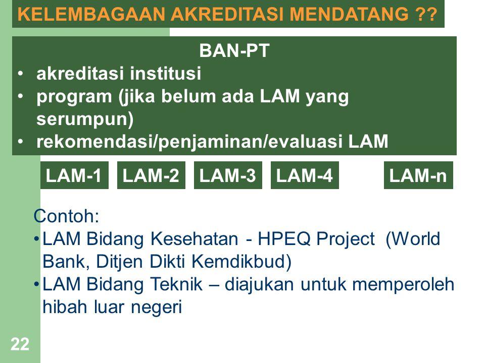 22 BAN-PT •akreditasi institusi •program (jika belum ada LAM yang serumpun) •rekomendasi/penjaminan/evaluasi LAM KELEMBAGAAN AKREDITASI MENDATANG ?? L