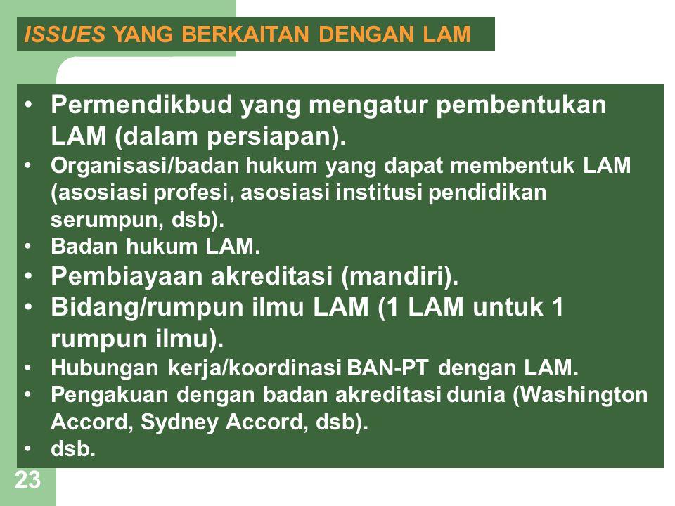 23 ISSUES YANG BERKAITAN DENGAN LAM •Permendikbud yang mengatur pembentukan LAM (dalam persiapan). •Organisasi/badan hukum yang dapat membentuk LAM (a