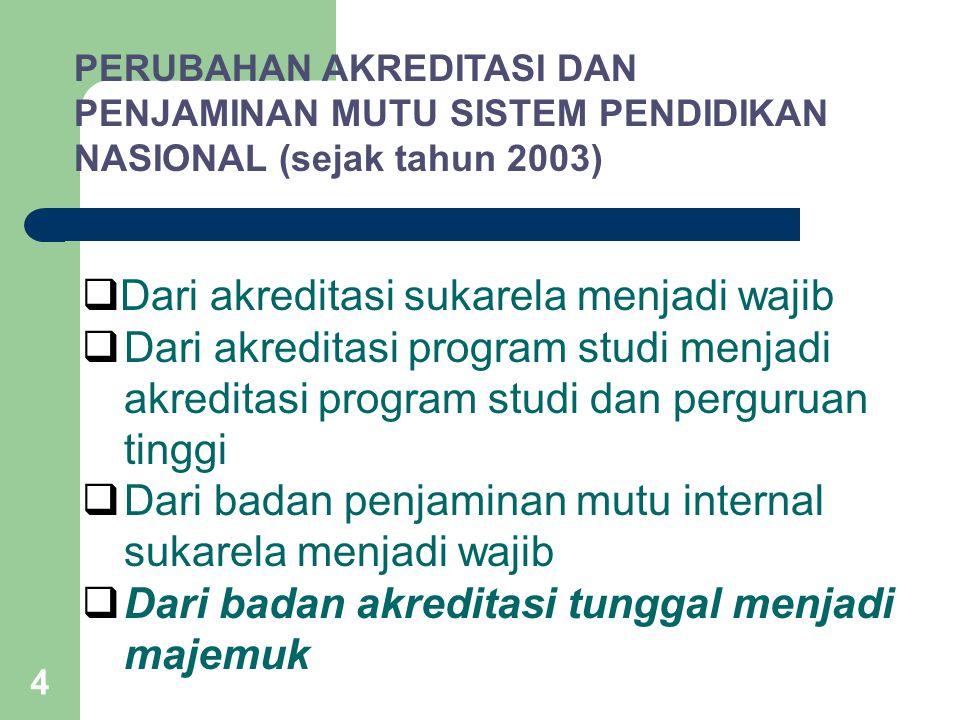 4 PERUBAHAN AKREDITASI DAN PENJAMINAN MUTU SISTEM PENDIDIKAN NASIONAL (sejak tahun 2003)  Dari akreditasi sukarela menjadi wajib  Dari akreditasi pr
