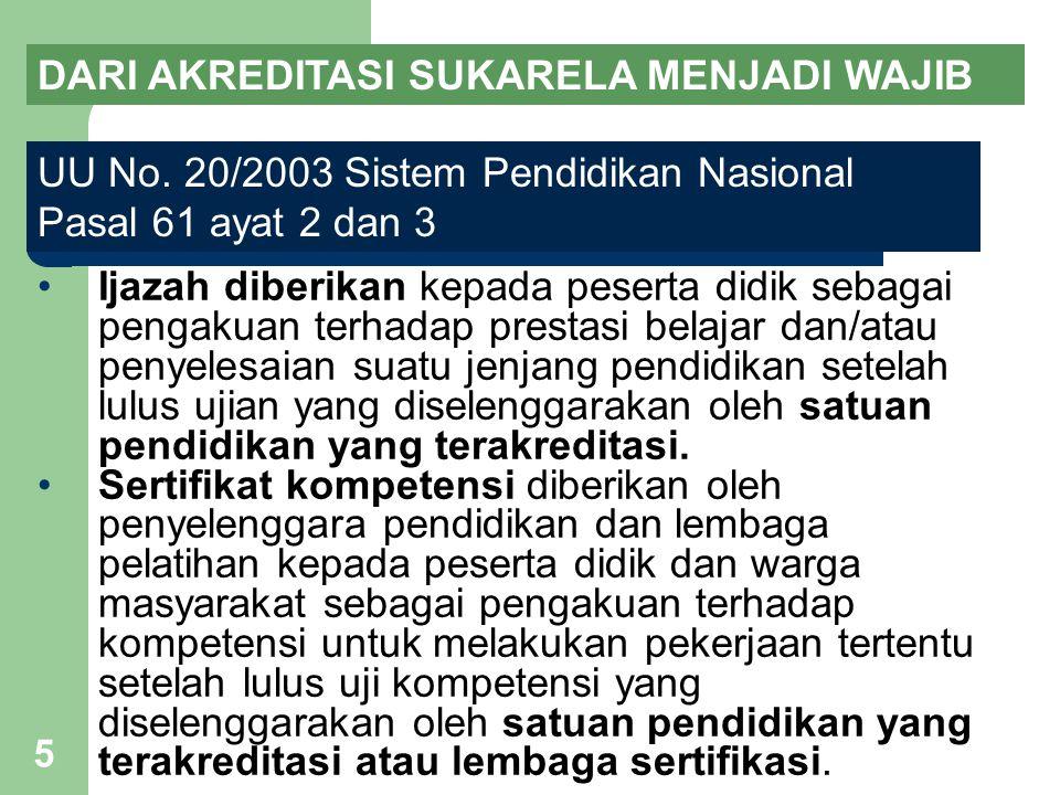 5 DARI AKREDITASI SUKARELA MENJADI WAJIB UU No. 20/2003 Sistem Pendidikan Nasional Pasal 61 ayat 2 dan 3 •Ijazah diberikan kepada peserta didik sebaga