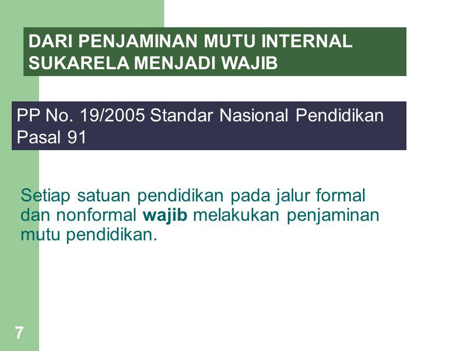 7 DARI PENJAMINAN MUTU INTERNAL SUKARELA MENJADI WAJIB PP No. 19/2005 Standar Nasional Pendidikan Pasal 91 Setiap satuan pendidikan pada jalur formal