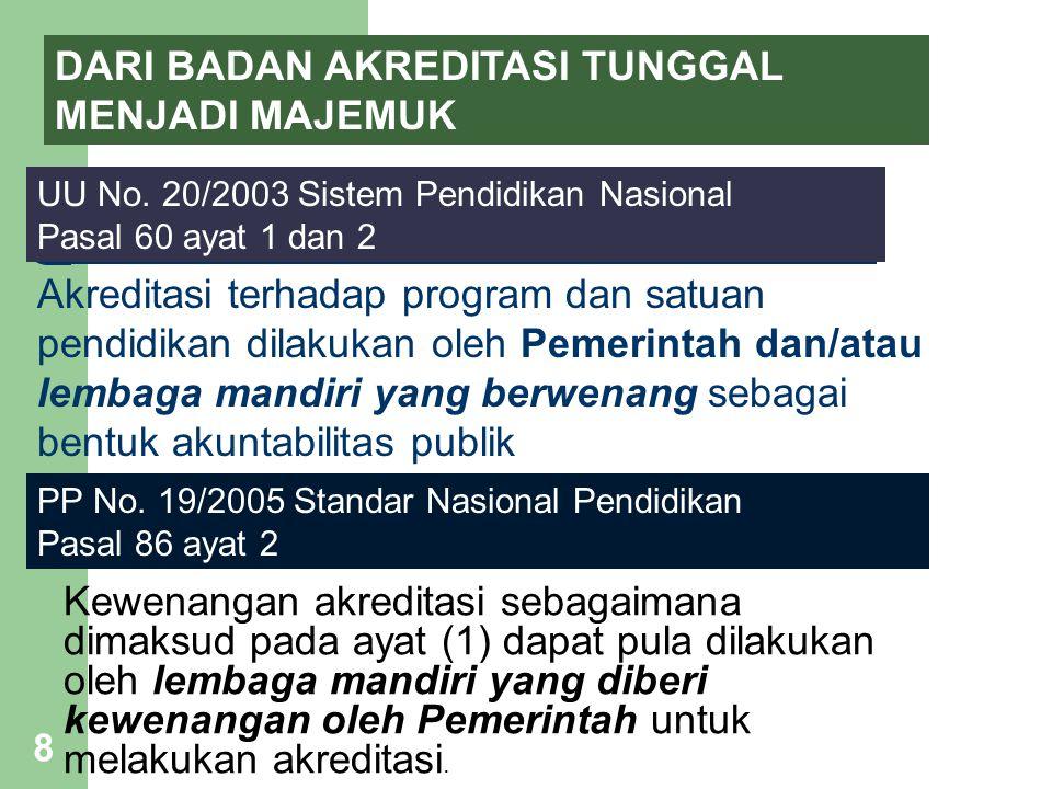 8 DARI BADAN AKREDITASI TUNGGAL MENJADI MAJEMUK UU No. 20/2003 Sistem Pendidikan Nasional Pasal 60 ayat 1 dan 2 Akreditasi terhadap program dan satuan