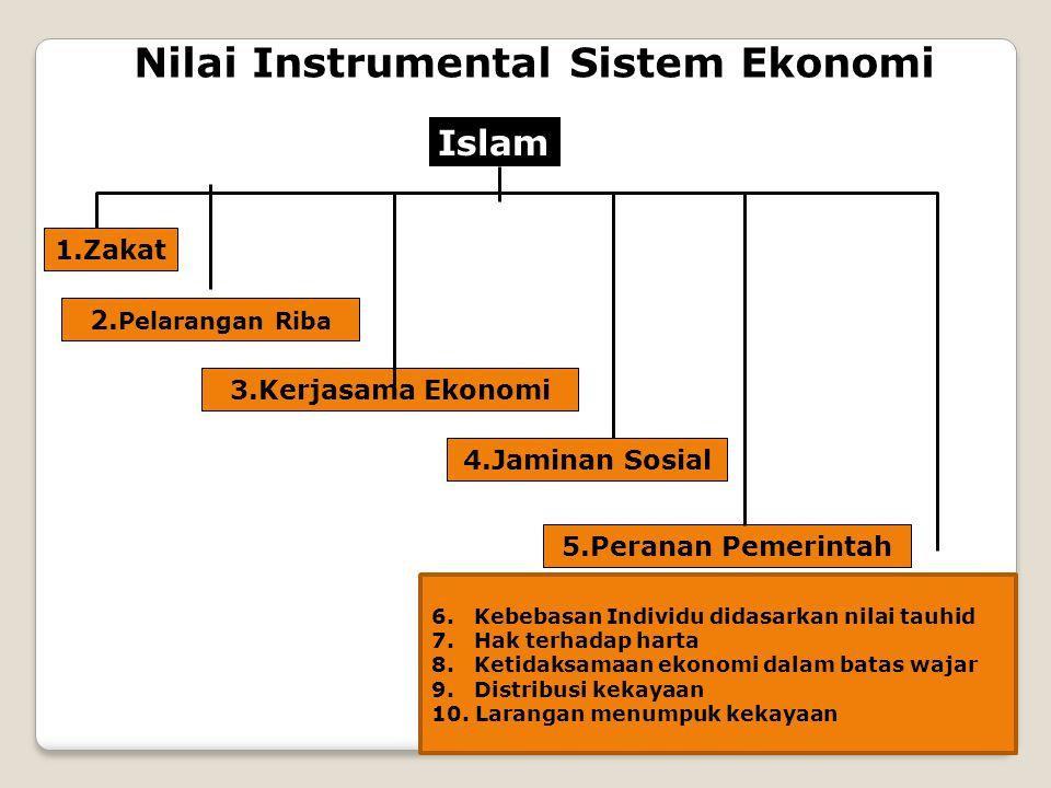 Nilai Instrumental Sistem Ekonomi Islam 1.Zakat 2.