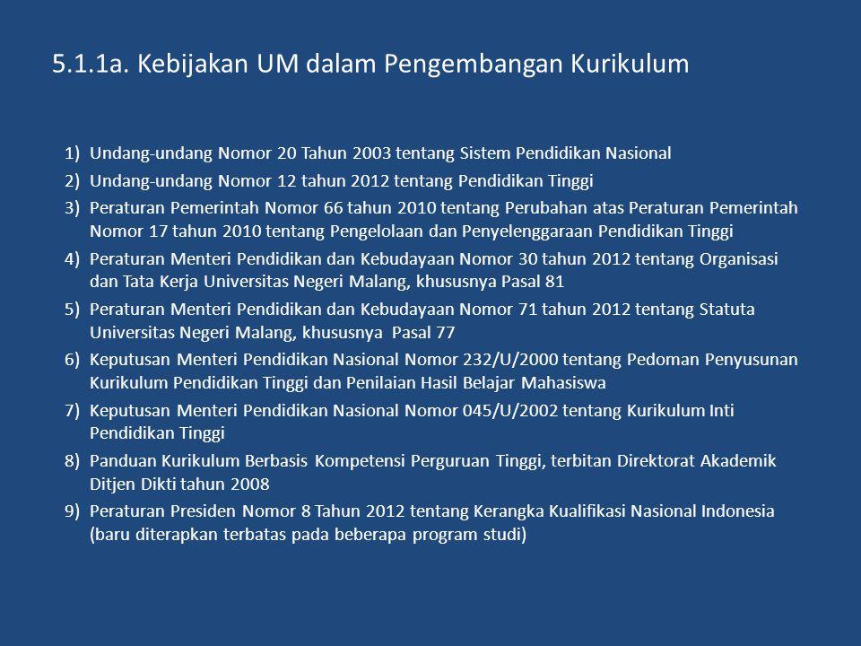 5.1.1a. Kebijakan UM dalam Pengembangan Kurikulum 1)Undang-undang Nomor 20 Tahun 2003 tentang Sistem Pendidikan Nasional 2)Undang-undang Nomor 12 tahu