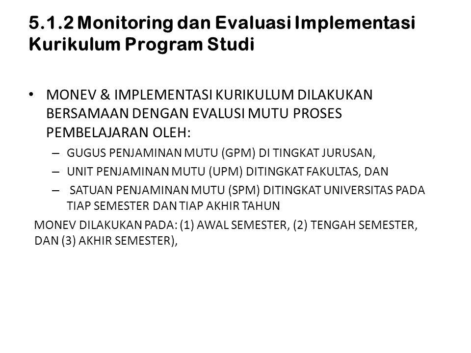 5.1.2 Monitoring dan Evaluasi Implementasi Kurikulum Program Studi • MONEV & IMPLEMENTASI KURIKULUM DILAKUKAN BERSAMAAN DENGAN EVALUSI MUTU PROSES PEM