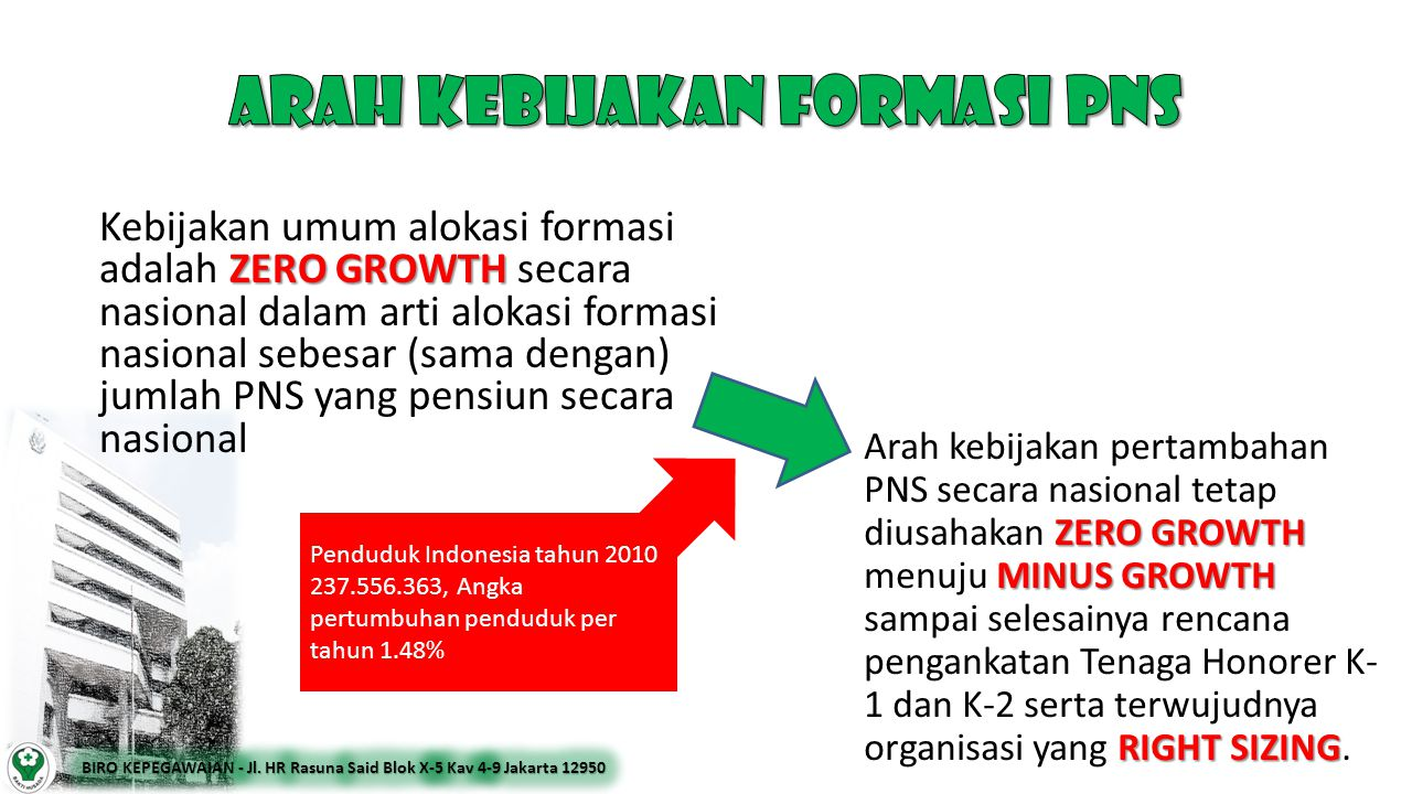 ZERO GROWTH MINUS GROWTH RIGHT SIZING Arah kebijakan pertambahan PNS secara nasional tetap diusahakan ZERO GROWTH menuju MINUS GROWTH sampai selesainy
