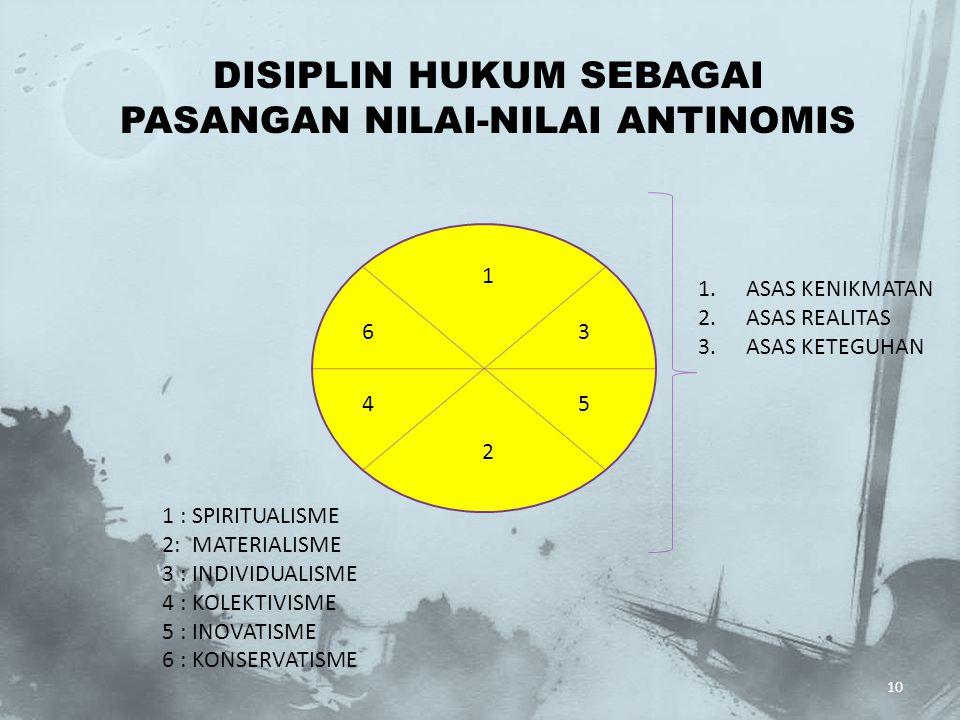 10 DISIPLIN HUKUM SEBAGAI PASANGAN NILAI-NILAI ANTINOMIS 1 2 36 45 1 : SPIRITUALISME 2: MATERIALISME 3 : INDIVIDUALISME 4 : KOLEKTIVISME 5 : INOVATISM