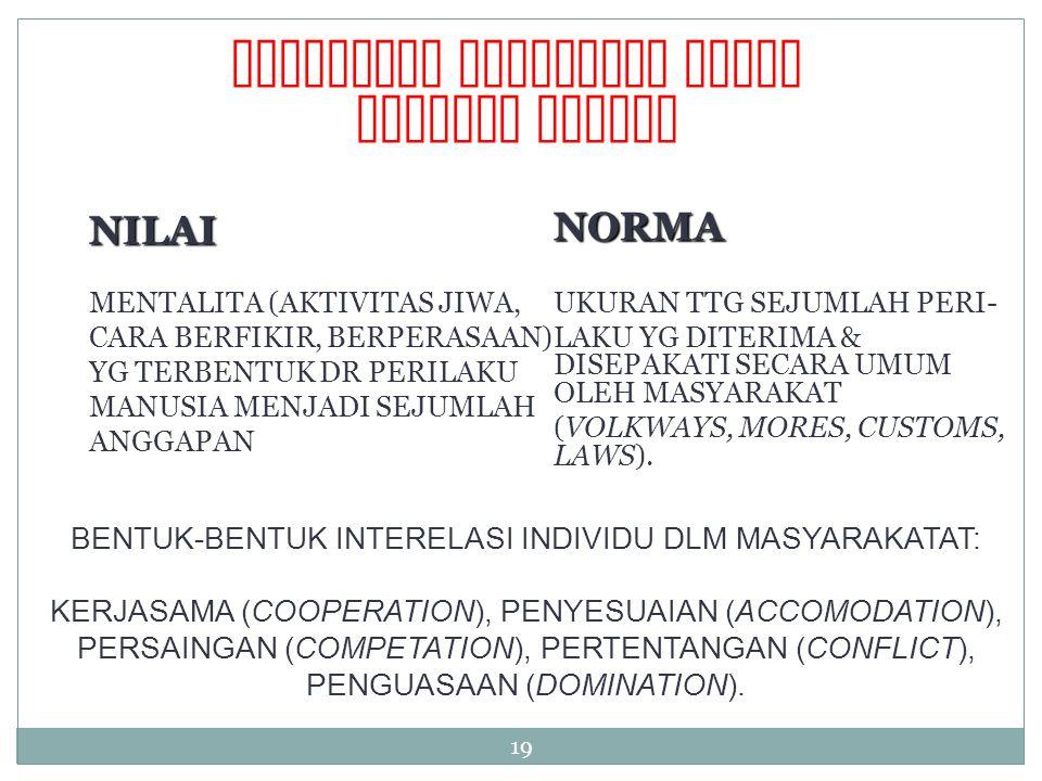 19 NORMA UKURAN TTG SEJUMLAH PERI- LAKU YG DITERIMA & DISEPAKATI SECARA UMUM OLEH MASYARAKAT (VOLKWAYS, MORES, CUSTOMS, LAWS). BENTUK-BENTUK INTERELAS