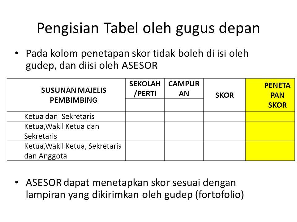 Pengisian Tabel oleh gugus depan • Pada kolom penetapan skor tidak boleh di isi oleh gudep, dan diisi oleh ASESOR • ASESOR dapat menetapkan skor sesua