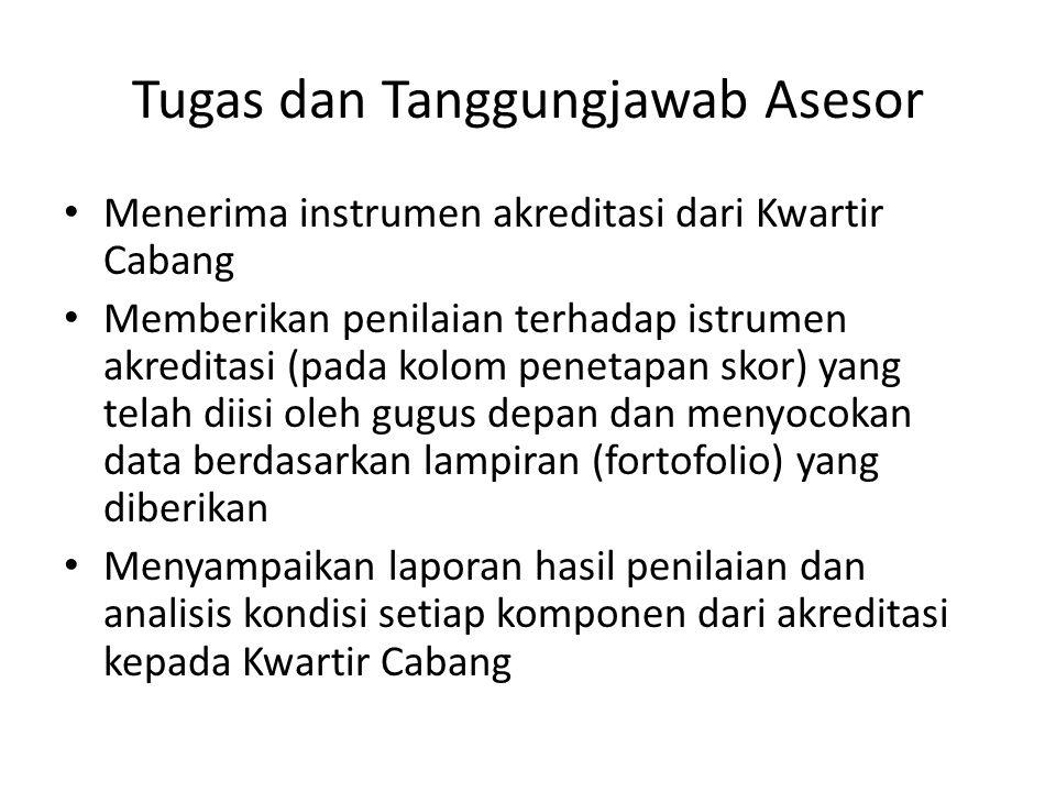 Tugas dan Tanggungjawab Asesor • Menerima instrumen akreditasi dari Kwartir Cabang • Memberikan penilaian terhadap istrumen akreditasi (pada kolom pen